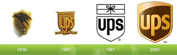 UPS Logo Evolution